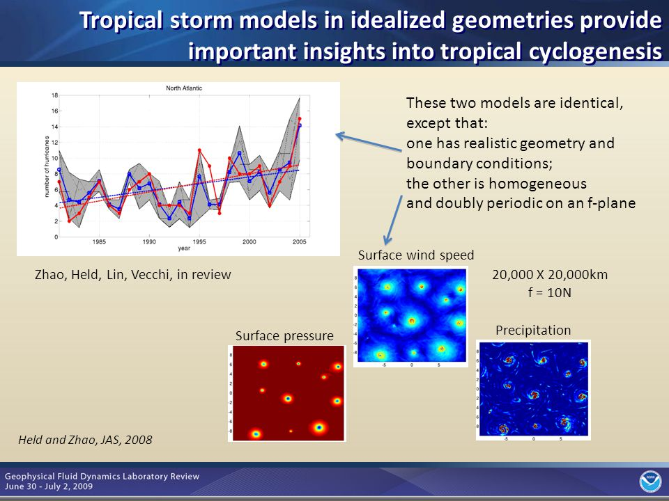 7 These two models are identical, except that: one has realistic geometry and boundary conditions; the other is homogeneous and doubly periodic on an f-plane Tropical storm models in idealized geometries provide important insights into tropical cyclogenesis Surface wind speed Surface pressure Precipitation Zhao, Held, Lin, Vecchi, in review Held and Zhao, JAS, ,000 X 20,000km f = 10N