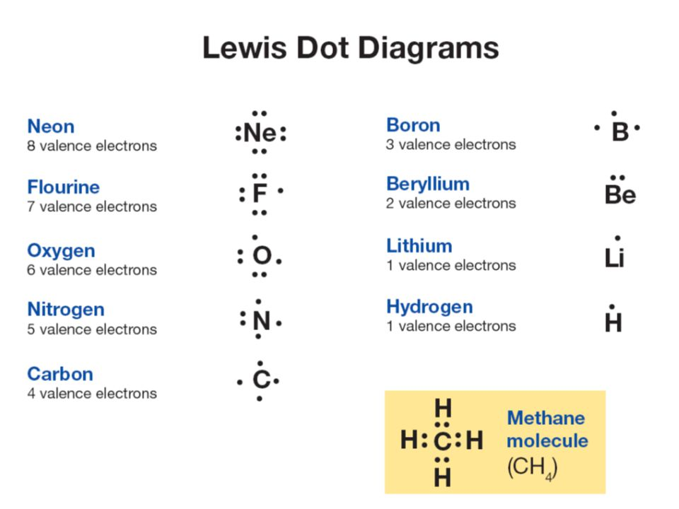 Compounds Ppt Download