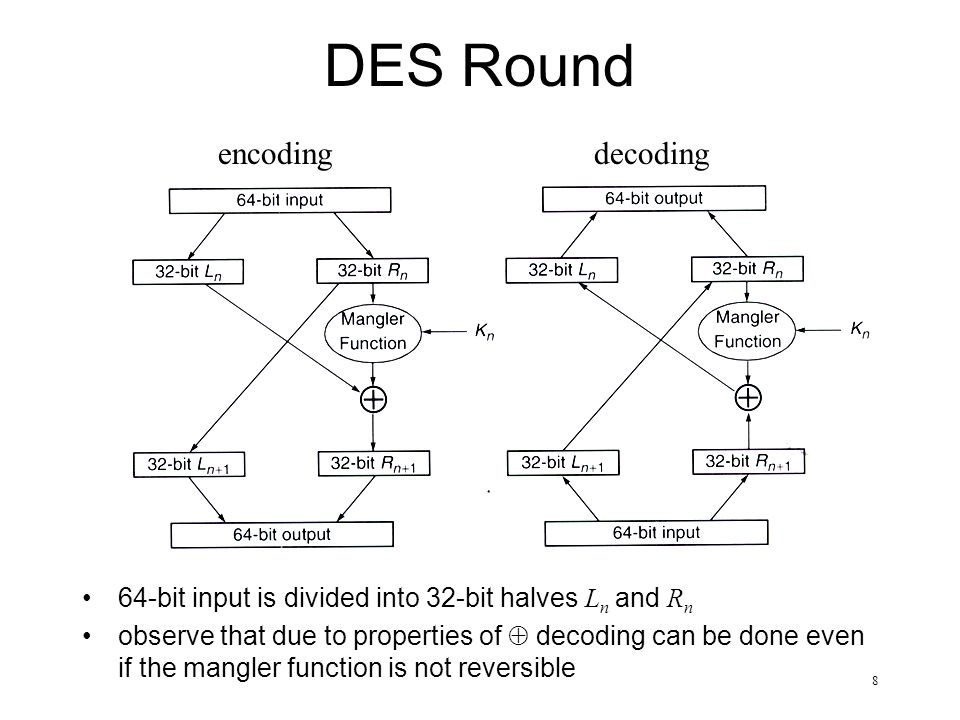 8 DES Round 64-bit input is divided into 32-bit halves L n and R n observe that due to properties of  decoding can be done even if the mangler function is not reversible encodingdecoding
