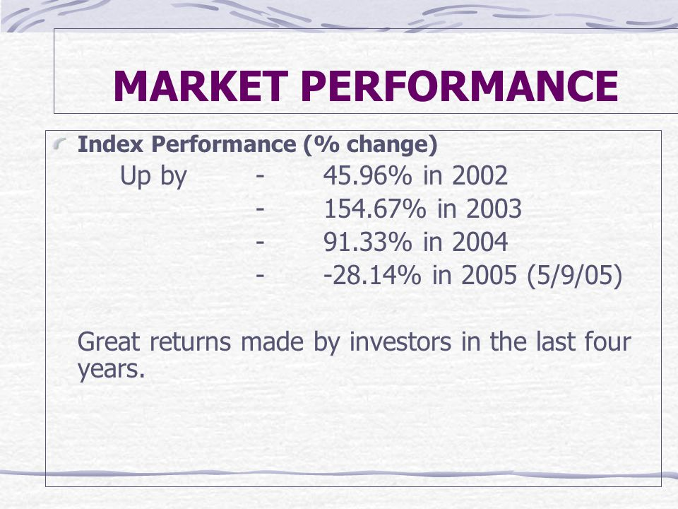 MARKET PERFORMANCE Index Performance (% change) Up by-45.96% in % in % in % in 2005 (5/9/05) Great returns made by investors in the last four years.