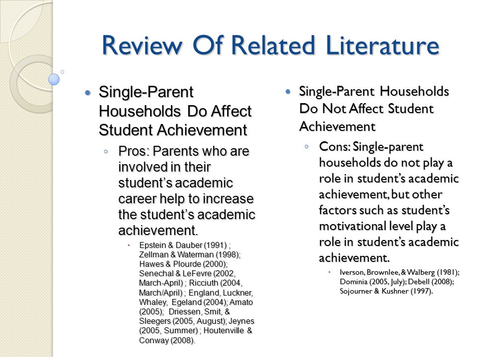 single parenthood literature review Two waves of data from a sample of 89 poor and near-poor single black mothers and their preschool children were used to study the influences of parenting stress, physical discipline practices, and nonresident fathers' relations with their children on behavior problems in kindergarten.