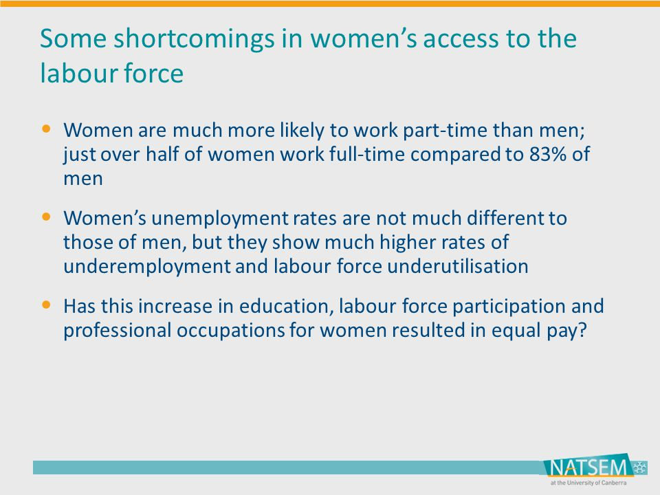 Some shortcomings in women's access to the labour force Women are much more likely to work part-time than men; just over half of women work full-time compared to 83% of men Women's unemployment rates are not much different to those of men, but they show much higher rates of underemployment and labour force underutilisation Has this increase in education, labour force participation and professional occupations for women resulted in equal pay