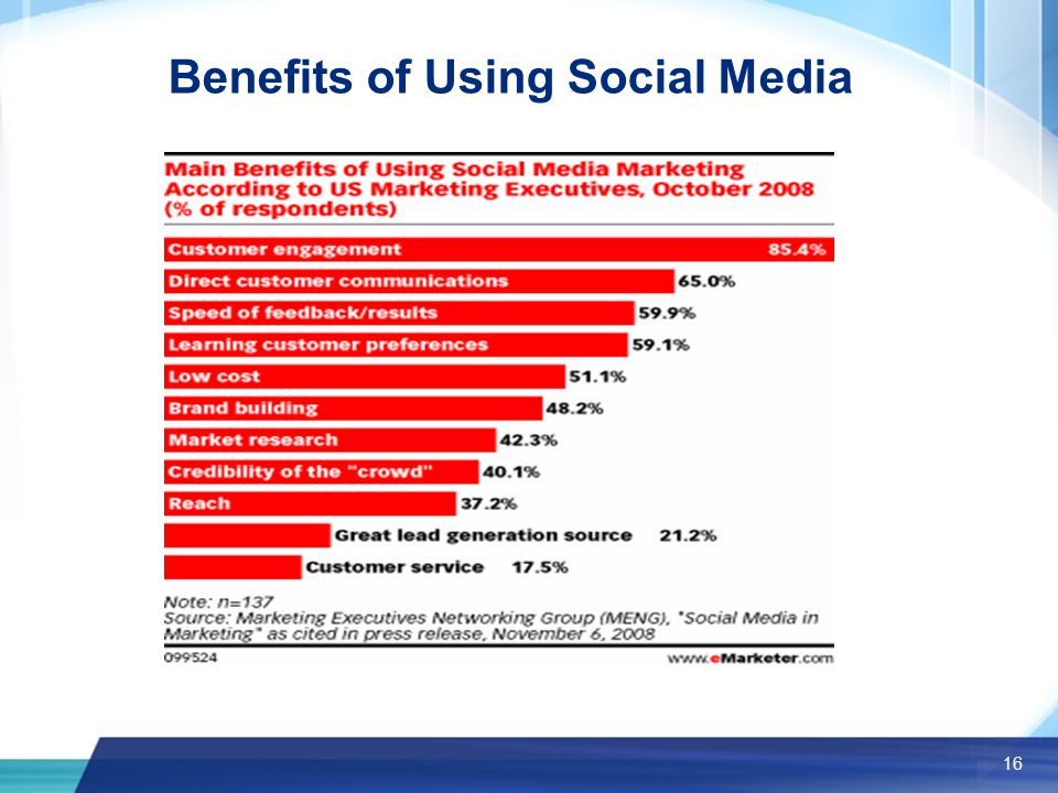 16 Benefits of Using Social Media