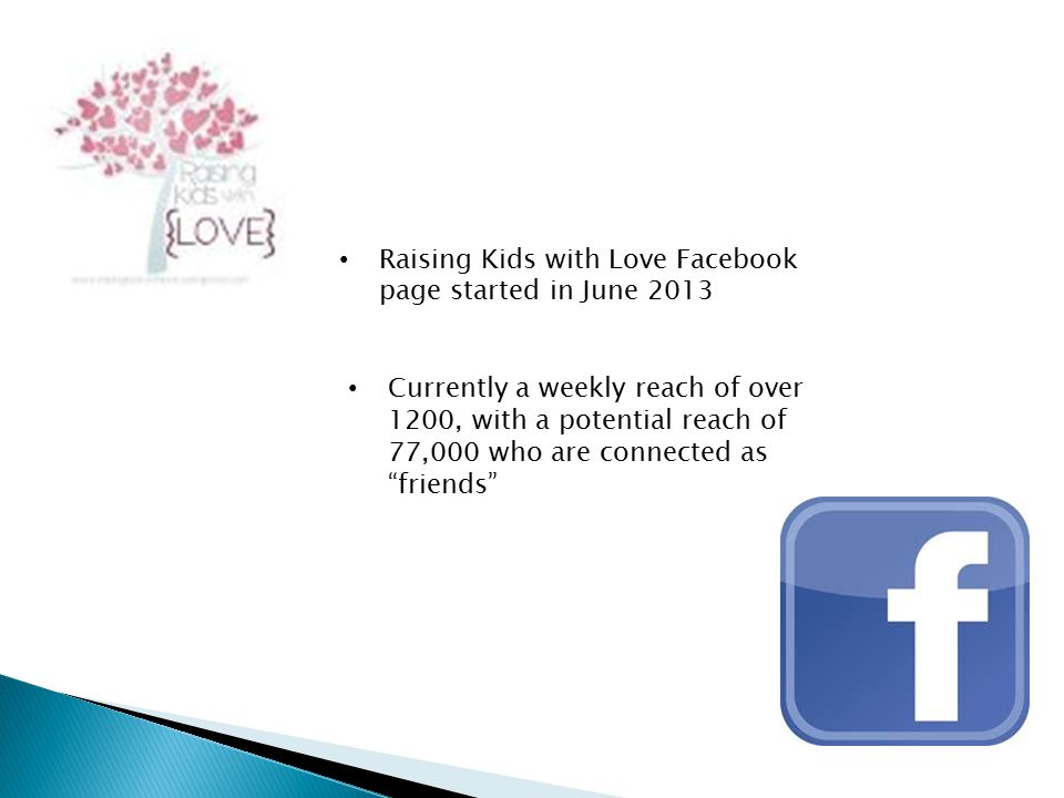 Raising Kids with Love Facebook page started in June 2013 Currently a weekly reach of over 1200, with a potential reach of 77,000 who are connected as friends