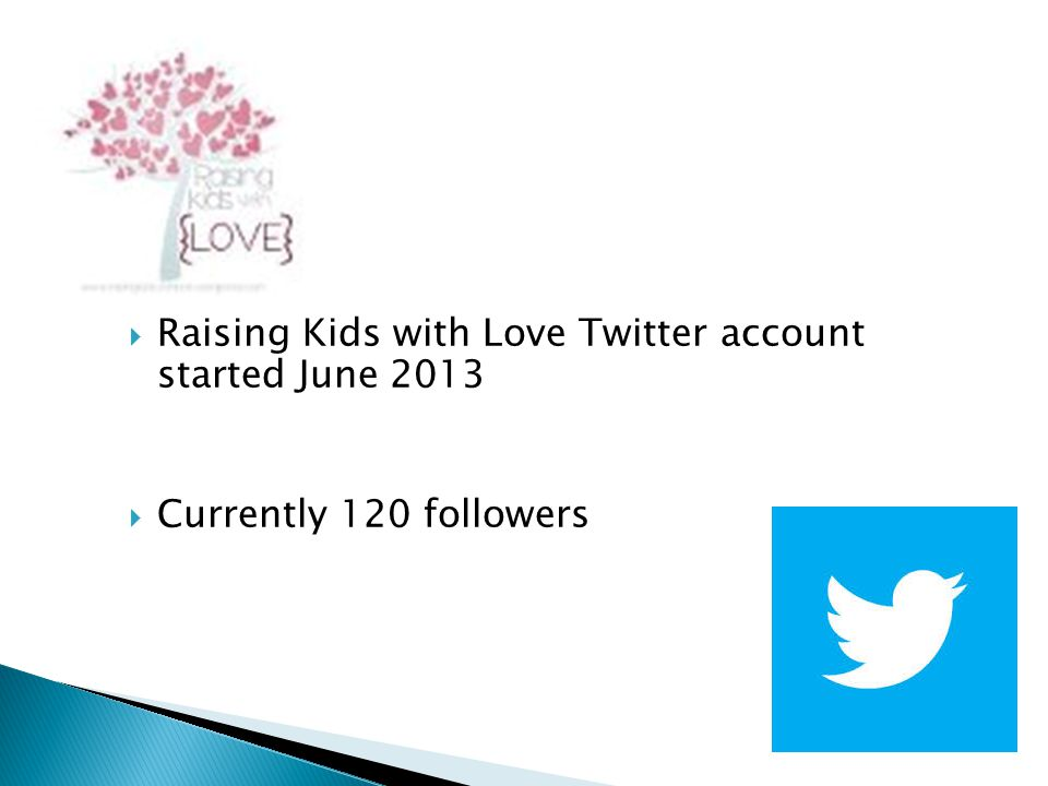  Raising Kids with Love Twitter account started June 2013  Currently 120 followers