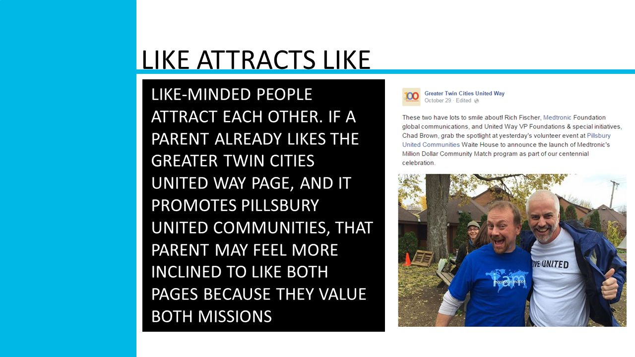 LIKE ATTRACTS LIKE LIKE-MINDED PEOPLE ATTRACT EACH OTHER.