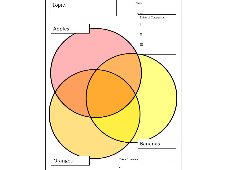 comparison essay on apples and oranges Comparison synonyms, comparison pronunciation, comparison translation, english dictionary definition of comparison questions and answers from the community maybe the size of compare and contrast essay apples and oranges mouse you are giving him is too big.