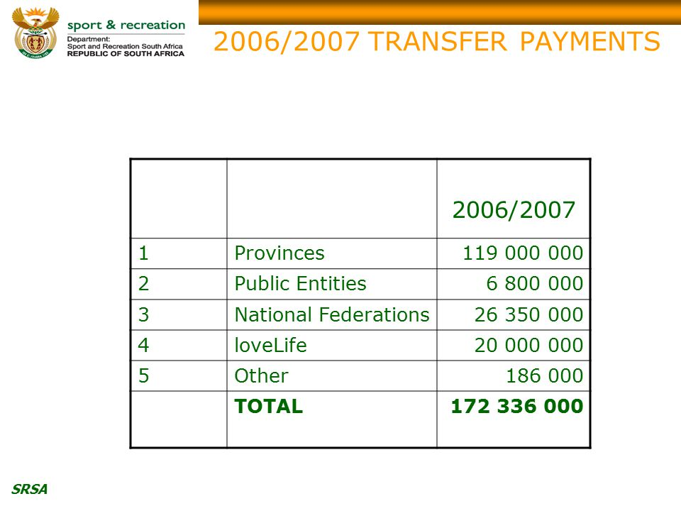 SRSA 2006/2007 TRANSFER PAYMENTS 2006/2007 1Provinces Public Entities National Federations loveLife Other TOTAL