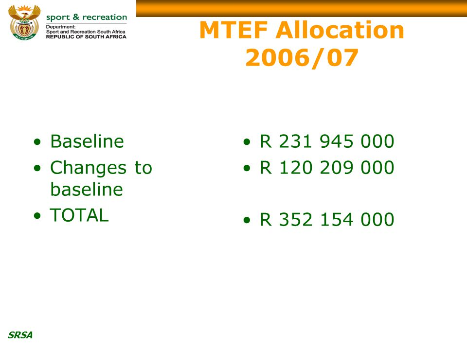 SRSA MTEF Allocation 2006/07 Baseline Changes to baseline TOTAL R R R