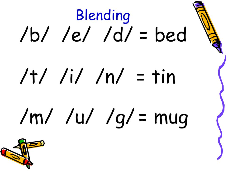 Blending /b/ /e/ /d/ = bed /t/ /i/ /n/ = tin /m/ /u/ /g/ = mug