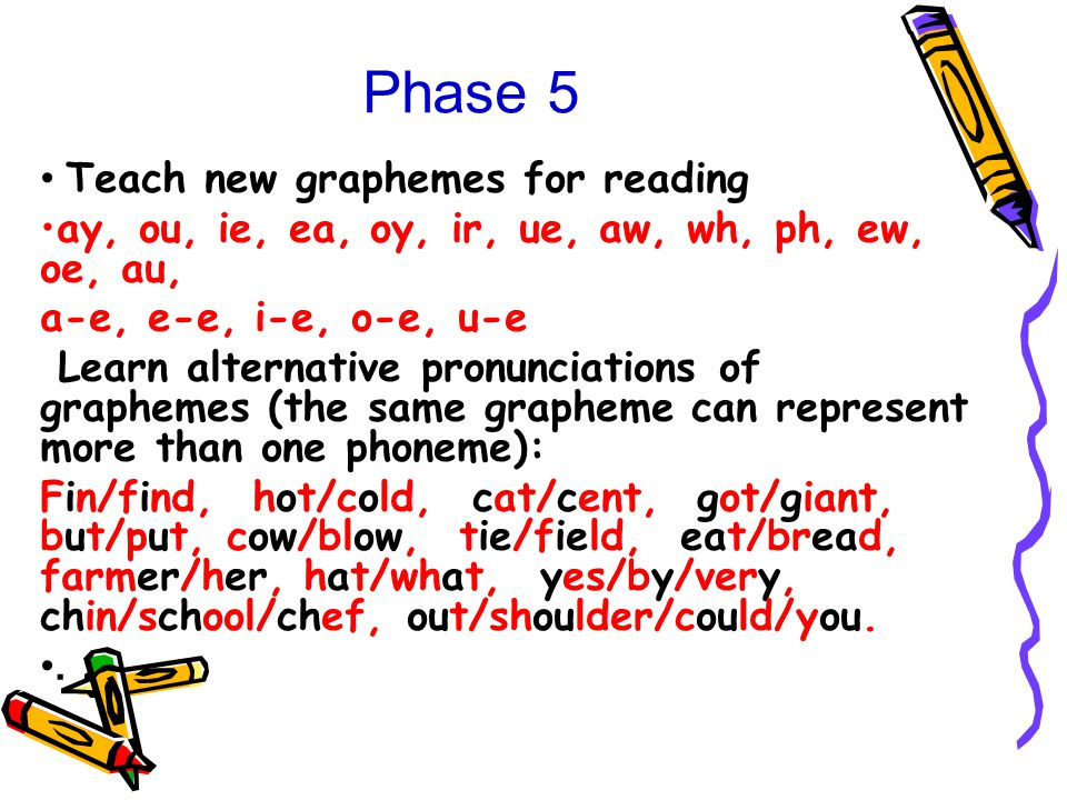 Phase 5 Teach new graphemes for reading ay, ou, ie, ea, oy, ir, ue, aw, wh, ph, ew, oe, au, a-e, e-e, i-e, o-e, u-e Learn alternative pronunciations of graphemes (the same grapheme can represent more than one phoneme): Fin/find, hot/cold, cat/cent, got/giant, but/put, cow/blow, tie/field, eat/bread, farmer/her, hat/what, yes/by/very, chin/school/chef, out/shoulder/could/you..