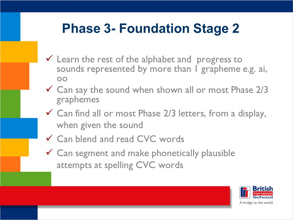 Phase 3- Foundation Stage 2 Learn the rest of the alphabet and progress to sounds represented by more than 1 grapheme e.g.