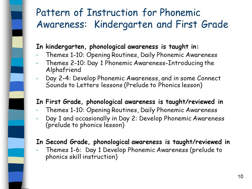 10 Pattern of Instruction for Phonemic Awareness: Kindergarten and First Grade In kindergarten, phonological awareness is taught in: Themes 1-10: Opening Routines, Daily Phonemic Awareness Themes 2-10: Day 1 Phonemic Awareness-Introducing the Alphafriend Day 2-4: Develop Phonemic Awareness, and in some Connect Sounds to Letters lessons (Prelude to Phonics lesson) In First Grade, phonological awareness is taught/reviewed in Themes 1-10: Opening Routines, Daily Phonemic Awareness Day 1 and occasionally in Day 2: Develop Phonemic Awareness (prelude to phonics lesson) In Second Grade, phonological awareness is taught/reviewed in Themes 1-6: Day 1 Develop Phonemic Awareness (prelude to phonics skill instruction)