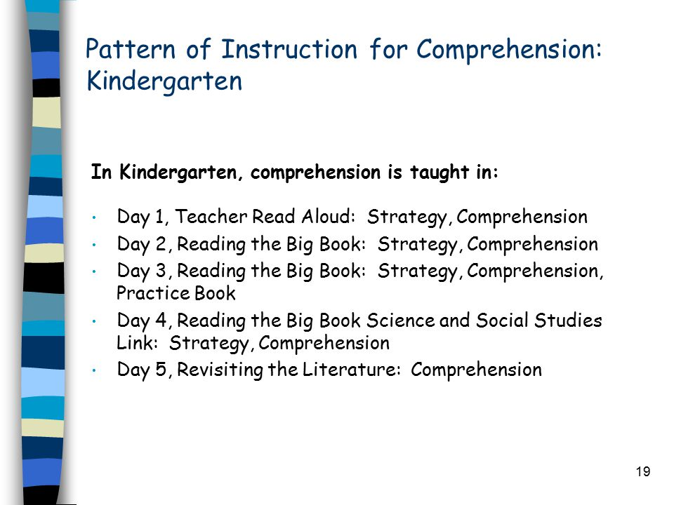 19 Pattern of Instruction for Comprehension: Kindergarten In Kindergarten, comprehension is taught in: Day 1, Teacher Read Aloud: Strategy, Comprehension Day 2, Reading the Big Book: Strategy, Comprehension Day 3, Reading the Big Book: Strategy, Comprehension, Practice Book Day 4, Reading the Big Book Science and Social Studies Link: Strategy, Comprehension Day 5, Revisiting the Literature: Comprehension