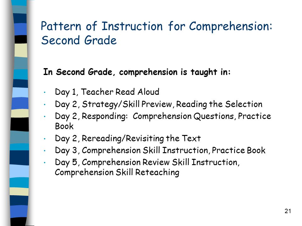 21 Pattern of Instruction for Comprehension: Second Grade In Second Grade, comprehension is taught in: Day 1, Teacher Read Aloud Day 2, Strategy/Skill Preview, Reading the Selection Day 2, Responding: Comprehension Questions, Practice Book Day 2, Rereading/Revisiting the Text Day 3, Comprehension Skill Instruction, Practice Book Day 5, Comprehension Review Skill Instruction, Comprehension Skill Reteaching