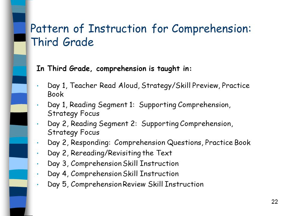 22 Pattern of Instruction for Comprehension: Third Grade In Third Grade, comprehension is taught in: Day 1, Teacher Read Aloud, Strategy/Skill Preview, Practice Book Day 1, Reading Segment 1: Supporting Comprehension, Strategy Focus Day 2, Reading Segment 2: Supporting Comprehension, Strategy Focus Day 2, Responding: Comprehension Questions, Practice Book Day 2, Rereading/Revisiting the Text Day 3, Comprehension Skill Instruction Day 4, Comprehension Skill Instruction Day 5, Comprehension Review Skill Instruction