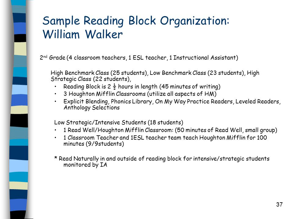 37 Sample Reading Block Organization: William Walker 2 nd Grade (4 classroom teachers, 1 ESL teacher, 1 Instructional Assistant) High Benchmark Class (25 students), Low Benchmark Class (23 students), High Strategic Class (22 students), Reading Block is 2 ½ hours in length (45 minutes of writing) 3 Houghton Mifflin Classrooms (utilize all aspects of HM) Explicit Blending, Phonics Library, On My Way Practice Readers, Leveled Readers, Anthology Selections Low Strategic/Intensive Students (18 students) 1 Read Well/Houghton Mifflin Classroom: (50 minutes of Read Well, small group) 1 Classroom Teacher and 1ESL teacher team teach Houghton Mifflin for 100 minutes (9/9students) * Read Naturally in and outside of reading block for intensive/strategic students monitored by IA