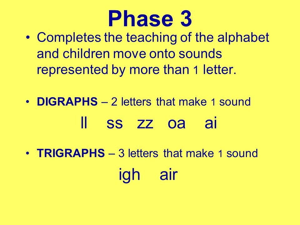 BLENDING Recognise and say the letter sounds in a written word, for example: s-a-t by merging or 'blending' them in the order in which they are written to pronounce the word 'sat'.