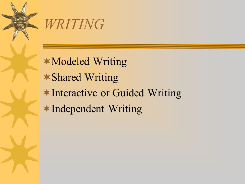 WRITING  Modeled Writing  Shared Writing  Interactive or Guided Writing  Independent Writing