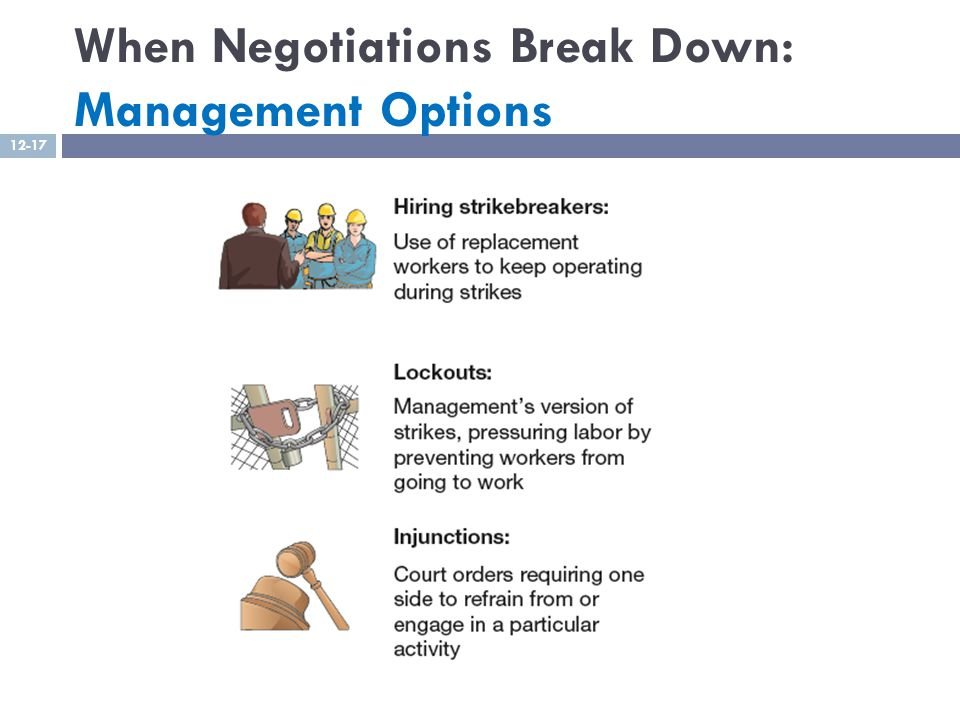 When Negotiations Break Down: Management Options 12-17