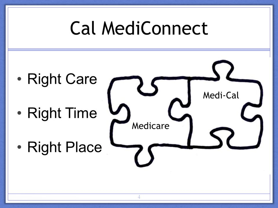 Cal MediConnect 4 Medicare Medi-Cal Right Care Right Time Right Place