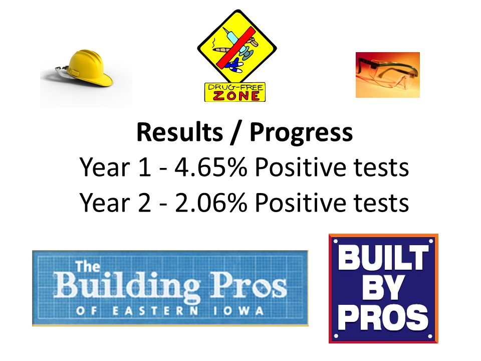Results / Progress Year % Positive tests Year % Positive tests