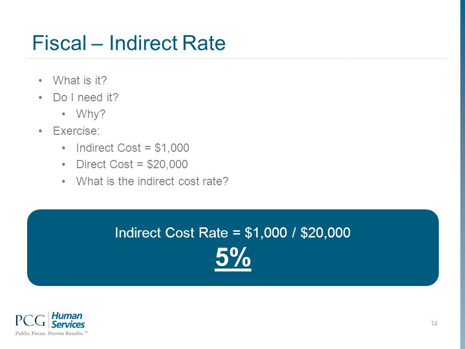 Fiscal – Indirect Rate 14 What is it. Do I need it.