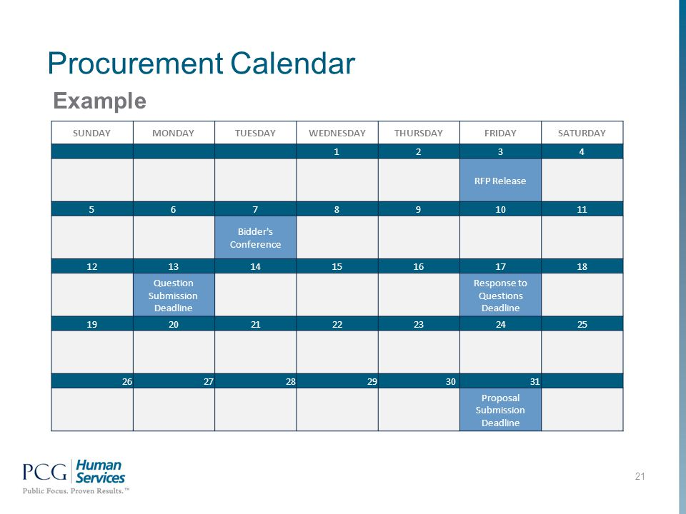 Procurement Calendar 21 SUNDAYMONDAYTUESDAYWEDNESDAYTHURSDAYFRIDAYSATURDAY 1234 RFP Release Bidder s Conference Question Submission Deadline Response to Questions Deadline Proposal Submission Deadline Example