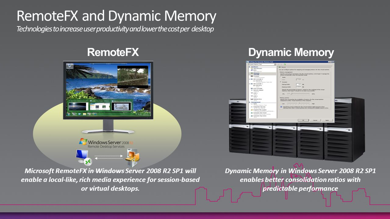 Microsoft RemoteFX in Windows Server 2008 R2 SP1 will enable a local-like, rich media experience for session-based or virtual desktops.