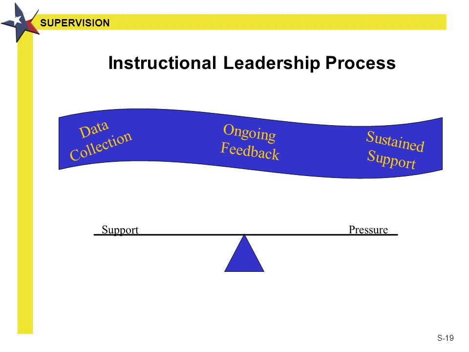 supervision for instructional improvement Instructional process and supervision constitute the leverage point for instructional improvement, teachers competence and efficiency of the educational system it is all the conscious efforts of.