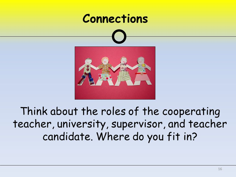 Connections Think about the roles of the cooperating teacher, university, supervisor, and teacher candidate.
