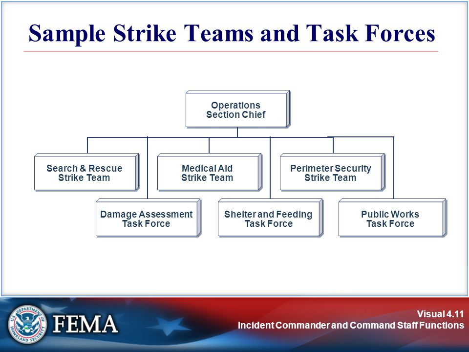 Visual 4.11 Incident Commander and Command Staff Functions Sample Strike Teams and Task Forces Search & Rescue Strike Team Search & Rescue Strike Team Medical Aid Strike Team Medical Aid Strike Team Perimeter Security Strike Team Operations Section Chief Operations Section Chief Damage Assessment Task Force Shelter and Feeding Task Force Public Works Task Force