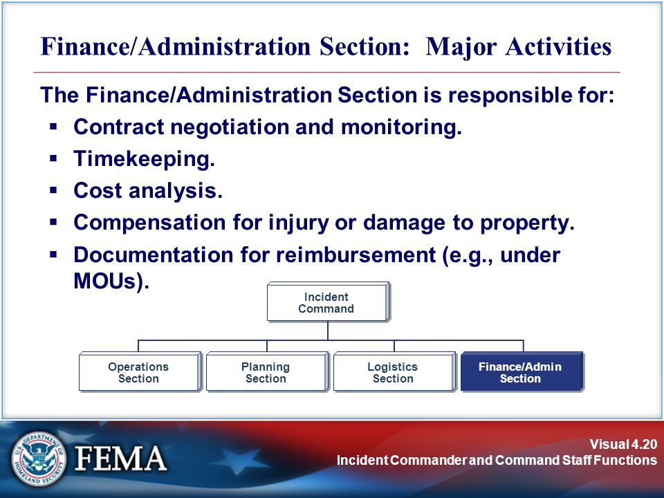 Visual 4.20 Incident Commander and Command Staff Functions Finance/Administration Section: Major Activities The Finance/Administration Section is responsible for:  Contract negotiation and monitoring.