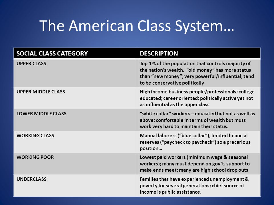 essay on social class in america Race and social class essays: over 180,000 race and social class essays, race and social class term papers,  america essay paper american history essay paper.