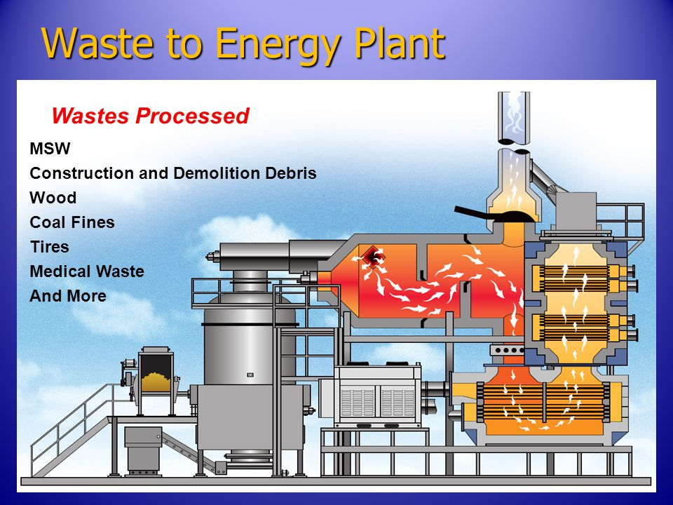 Waste to Energy Plant Wastes Processed MSW Construction and Demolition Debris Wood Coal Fines Tires And More Medical Waste