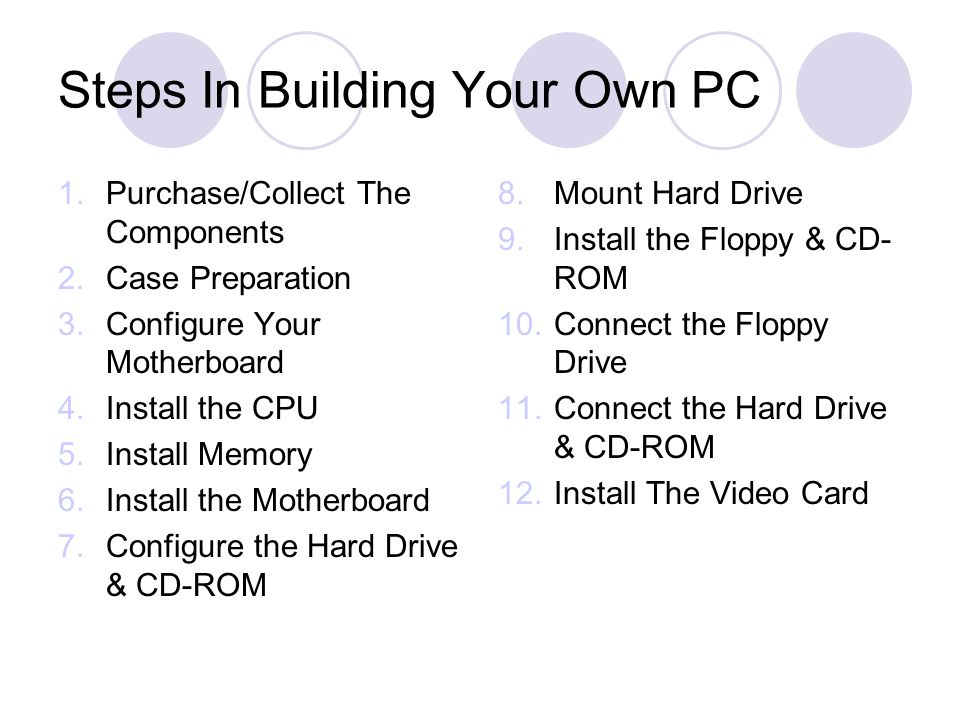 Steps In Building Your Own PC 1.Purchase/Collect The Components 2.Case Preparation 3.Configure Your Motherboard 4.Install the CPU 5.Install Memory 6.Install the Motherboard 7.Configure the Hard Drive & CD-ROM 8.Mount Hard Drive 9.Install the Floppy & CD- ROM 10.Connect the Floppy Drive 11.Connect the Hard Drive & CD-ROM 12.Install The Video Card