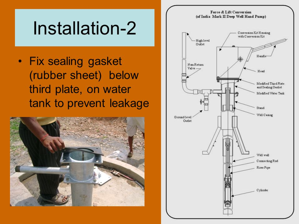 Installation-2 Fix sealing gasket (rubber sheet) below third plate, on water tank to prevent leakage