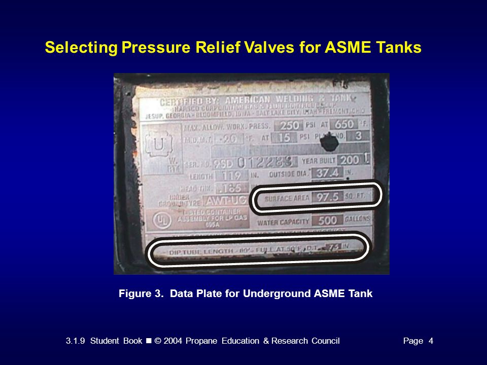 3.1.9 Student Book © 2004 Propane Education & Research CouncilPage 4 Selecting Pressure Relief Valves for ASME Tanks Figure 3.