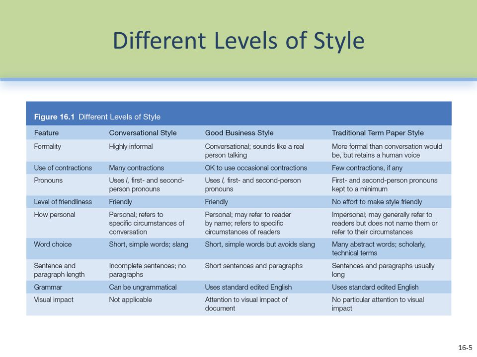 Different Levels of Style 16-5