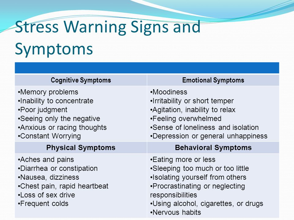 Stress Warning Signs and Symptoms Cognitive SymptomsEmotional Symptoms Memory problems Inability to concentrate Poor judgment Seeing only the negative Anxious or racing thoughts Constant Worrying Moodiness Irritability or short temper Agitation, inability to relax Feeling overwhelmed Sense of loneliness and isolation Depression or general unhappiness Physical SymptomsBehavioral Symptoms Aches and pains Diarrhea or constipation Nausea, dizziness Chest pain, rapid heartbeat Loss of sex drive Frequent colds Eating more or less Sleeping too much or too little Isolating yourself from others Procrastinating or neglecting responsibilities Using alcohol, cigarettes, or drugs Nervous habits