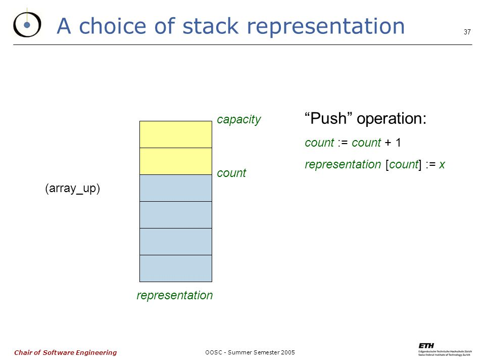 Chair of Software Engineering OOSC - Summer Semester A choice of stack representation count representation (array_up) capacity Push operation: count := count + 1 representation [count] := x