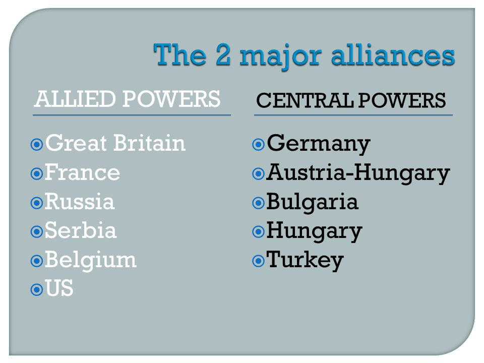 ALLIED POWERS CENTRAL POWERS  Great Britain  France  Russia  Serbia  Belgium  US  Germany  Austria-Hungary  Bulgaria  Hungary  Turkey
