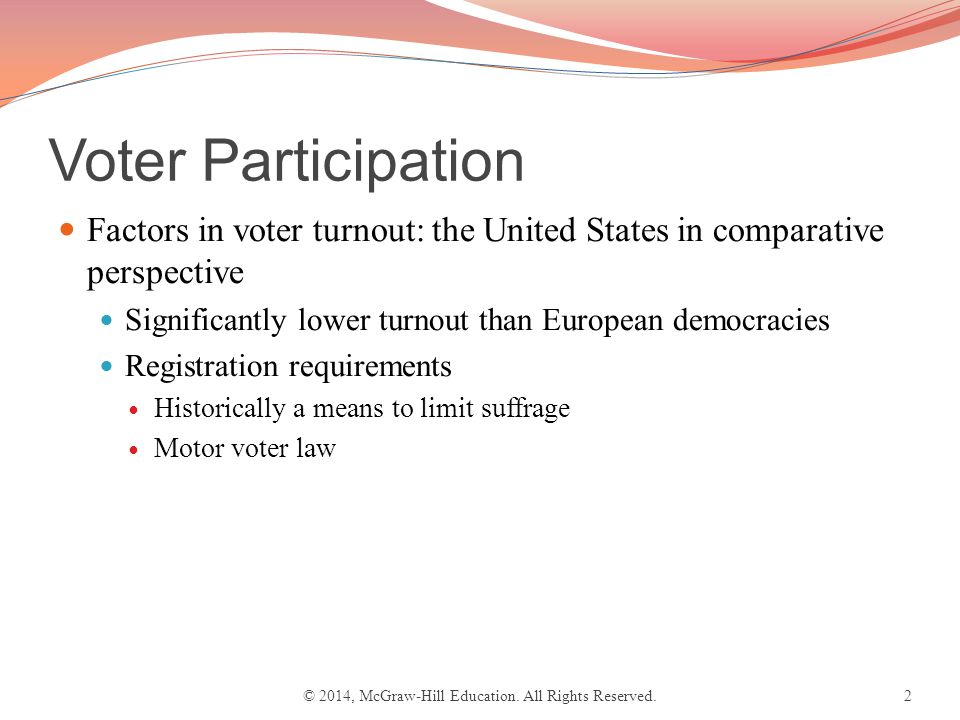 2 Voter Participation Factors in voter turnout: the United States in comparative perspective Significantly lower turnout than European democracies ...