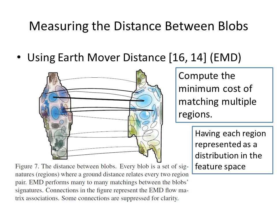 Measuring the Distance Between Blobs Using Earth Mover Distance [16, 14] (EMD) Compute the minimum cost of matching multiple regions.