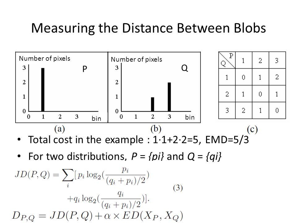 Measuring the Distance Between Blobs Number of pixels bin Total cost in the example : 1·1+2·2=5, EMD=5/3 For two distributions, P = {pi} and Q = {qi} P Q