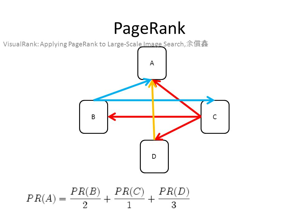 PageRank A B D C VisualRank: Applying PageRank to Large-Scale Image Search, 余償鑫