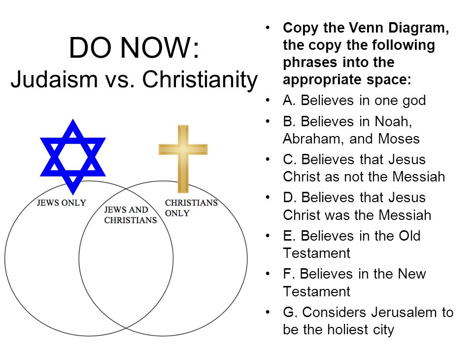 the disparity of ideals in judaism and christianity Christians believed that jesus, born of a mortal mother, had become the logos incarnate no jewish group is known to have advocated such a theology its practices no longer those of jews, its theology no longer those of jews, the christianity of the early second century ce was no longer a jewish.