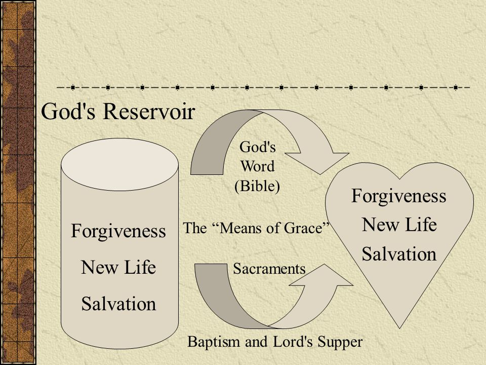 Forgiveness New Life Salvation God s Reservoir God s Word (Bible) Sacraments Forgiveness New Life Salvation Baptism and Lord s Supper The Means of Grace