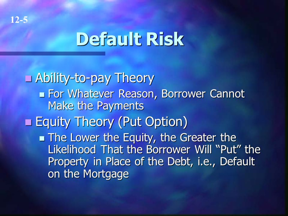 Default Risk Ability-to-pay Theory Ability-to-pay Theory For Whatever Reason, Borrower Cannot Make the Payments For Whatever Reason, Borrower Cannot Make the Payments Equity Theory (Put Option) Equity Theory (Put Option) The Lower the Equity, the Greater the Likelihood That the Borrower Will Put the Property in Place of the Debt, i.e., Default on the Mortgage The Lower the Equity, the Greater the Likelihood That the Borrower Will Put the Property in Place of the Debt, i.e., Default on the Mortgage 12-5