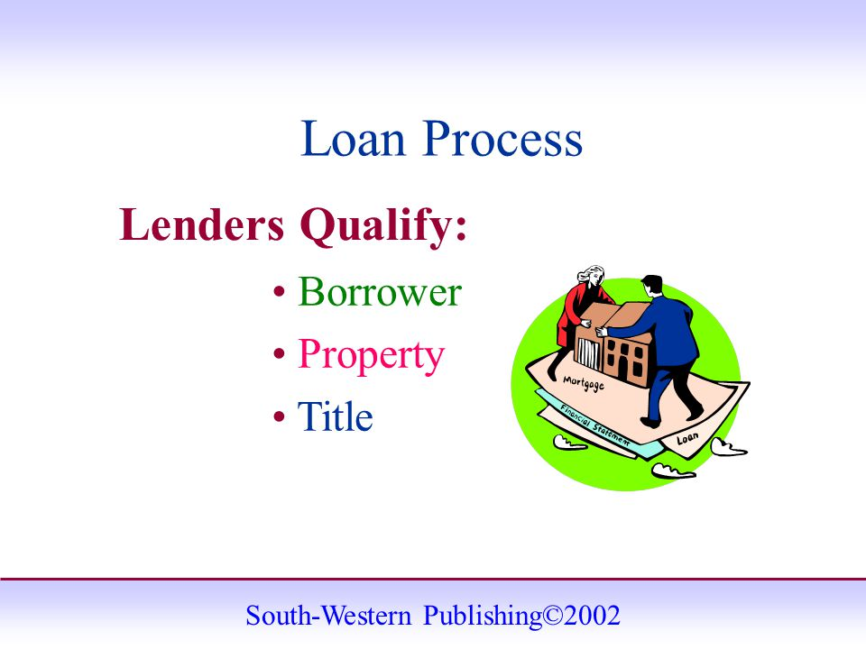 South-Western Publishing©2002 Loan Process Borrower Property Title Lenders Qualify: